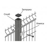 Столб в бетон «ЭКОНОМ» цинк для секц. 1,73 в бет. / 3 креп.